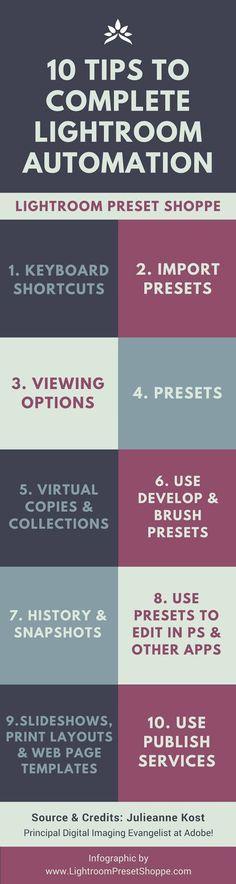 Lightroom Automation Infographic | Lightroom Infographic via @lrpresetshoppe