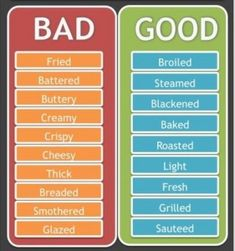 Bad and good! Easy go to guide