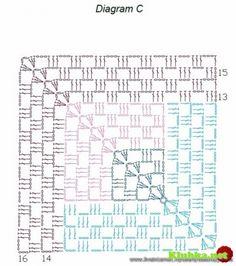 motif, square motif, granny square, free pattern , gift id Crochet Motif Patterns, Granny Square Crochet Pattern, Crochet Blocks, Crochet Diagram, Crochet Chart, Crochet Squares, Crochet Granny, Filet Crochet, Crochet Designs