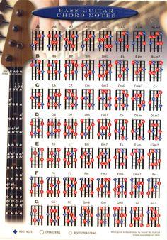 Bass Guitar Chords Chart