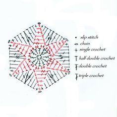 Atty's : Star Hexagon Pattern