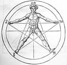 Man inscribed in a pentagram, from Heinrich Cornelius Agrippa's De occulta philosophia libri tres. The five signs at the pentagram's vertices are astrological.