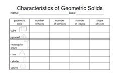 Properties of gemoetric solids freebie. I usually have them make their own foldable but we are out of time this year! I will have them fill in this chart as they explore with models or create their own using marshmallows and toothpicks!