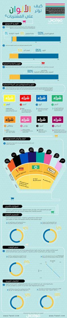 انفوجرافيك كيف تؤثر الألوان علي المشتريات