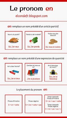 French Grammar: comment utiliser le pronom EN
