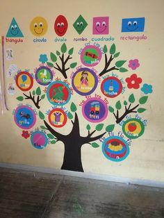 Teaching Kindergarten, Teacher, Garden Decorations, Murals, Preschool Classroom, Class Decoration, School Decorations, Professor, Teachers