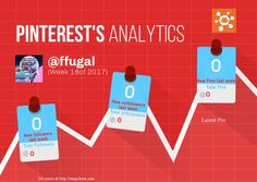 This Pinterest weekly report for ffugal was generated by #Snapchum. Snapchum helps you find recent Pinterest followers, unfollowers and schedule Pins. Find out who doesnot follow you back and unfollow them.