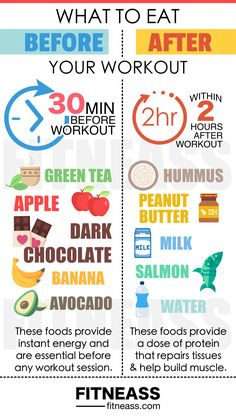 Best Fat Burning Foods, Best Weight Loss Foods, Healthy Food To Lose Weight, Weight Loss Diet Plan, Easy Weight Loss, Healthy Eating, Weight Gain, Weight Lifting, Weight Loss Smoothies