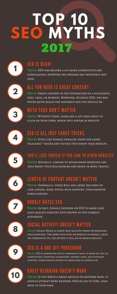 Top 10 SEO Myths 2017! Make sure to know the difference between fact, and fiction when talking about Search Engine Optimization, as it could help with marketing your website! Made by Stefan Komlos