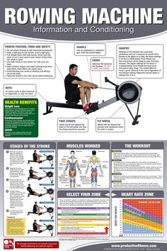 One of the most commonly misunderstood pieces of fitness equipment, the indoor rower (also known as an ergometer) can also be one of the most useful, productive, beneficial cardio tools in an athletes routine. Learn the different phases of the stroke including the catch position, the drive phase the finish position and the recovery phase. As well you set an in depth explanation on how the damper works and how to best set the level.