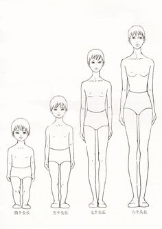 Children's body proportions