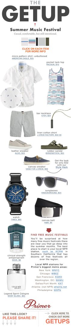 what to wear to a summer music festival - mens style inspiration