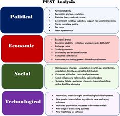 Pest Analysis Definition  Marketing Dictionary  Mba SkoolStudy