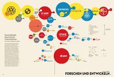 Doppelseite: Deutschlands innovativste Unternehmen