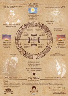 Slavic pagan calendar. duchtynia.pl