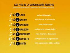 http://filocoaching.com/comunicacion-asertiva/