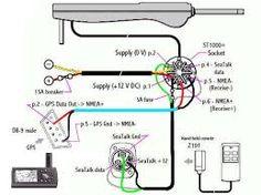 Resultado de imagem para raymarine st1000+ wiring diagram