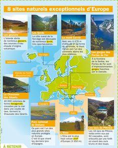 Fiche exposés : Huit sites naturels exceptionnels d'Europe