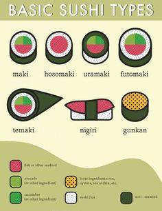 Idk what kin it is as long as it is sushi