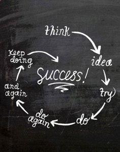 Success Circle. #karma #goals #emmamildon