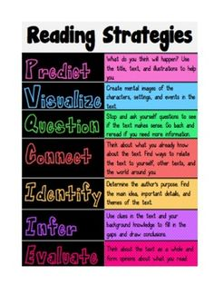 1 identify and evaluate the strategies that