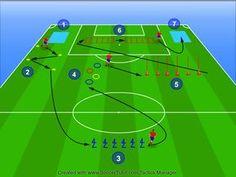 Resultado de imagen de soccer speed drills