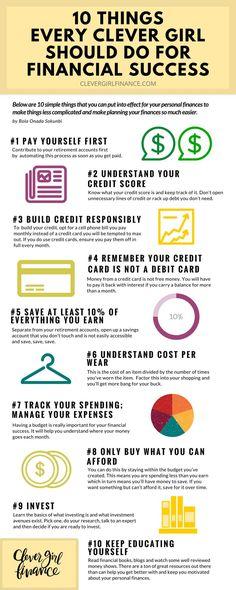 10 things every clever girl should do for financial success! Start doing them now!