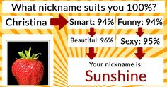 What nickname suits you 100%?