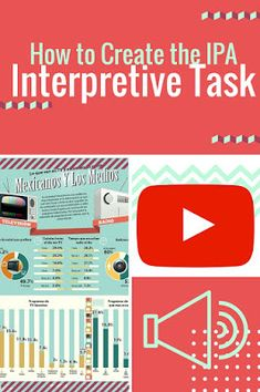 Spanish with Sra. Shaw: How to Create and Give IPAs: Part 2: The Interpretive Task