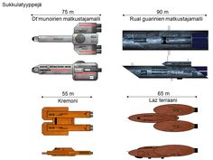 Space Shuttle types from Sääty book Space Shuttle, Sci Fi, Books, Science Fiction, Libros, Book, Book Illustrations, Spaceship, Libri