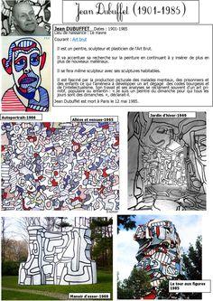 histoire de l'art /Jean Dubuffet BLOG GS CP CE1 CE2 de Monsieur Mathieu