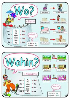 Wo? Wohin? Woher? _ 4 Lernposter (A5)