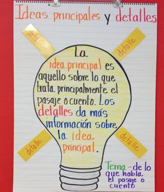 Materials and activities for Teachers Classroom Charts, Bilingual Classroom, Bilingual Education, Spanish Anchor Charts, Reading Anchor Charts, Spanish Teaching Resources, Spanish Lessons, Spanish Activities, French Lessons