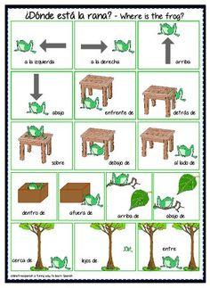 Spanish Lessons For Kids, Spanish Basics, Study Spanish, Spanish Lesson Plans, Spanish Grammar, Spanish Vocabulary, Spanish Language Learning, Spanish Classroom Activities, Spanish Teaching Resources