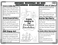 Social Studies Anchor Charts by Bow Tie Guy and Wife | Teachers Pay Teachers