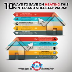 10 Ways To Save on Heating This Winter And Still Stay Warm [Infographic].  #HVAC #HAVCTips #HomeOwnerTips #Infographic #Spokane #WaysToStayWarm #SaveEnergy #CutEnergyCosts #Heating #Cooling