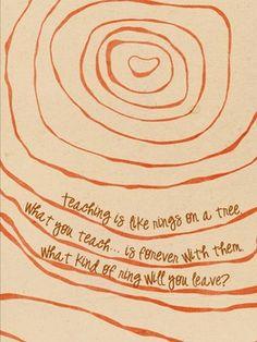 Teacher Tree Rings Poster