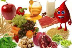 درمان کم خونی با خوراکی های مفید-فقر آهن-آنمی-درمان کم خونی-فولیک اسید-تغذیه مفید-مبارزه با کم خونی-جگر-عدس-قرص آهن-فیفول-گلبول قرمز-استخدام-راز-نگرش