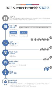 [인턴 채용] Infographic으로 살펴본 2013 Summer Internship의 모든 것