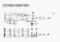 A Customer Journey Map, which I have created to analyse a service.Mapping the different users' journey, I have made a path through the different steps of the service.. If you like UX, design, or design thinking, check out theuxblog.com