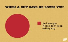 20 Pie Charts That Accurately Explain The Working Of A Guy's Brain