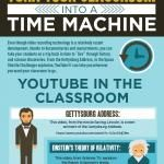 How Teachers can use YouTube in the Classroom [Infographic]