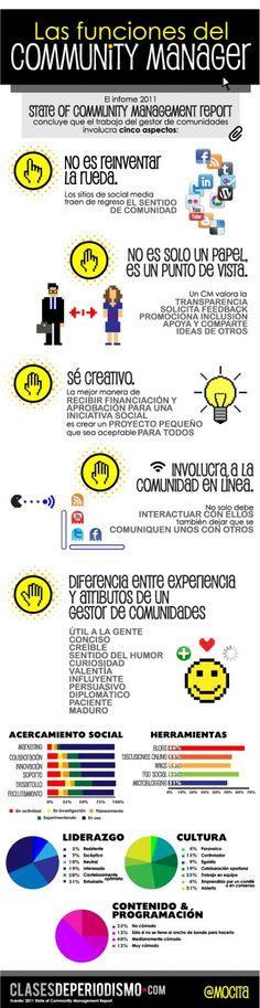 Las funciones del Community Manager #socialmedia #infographic #infografia #InfografiasRedesSociales