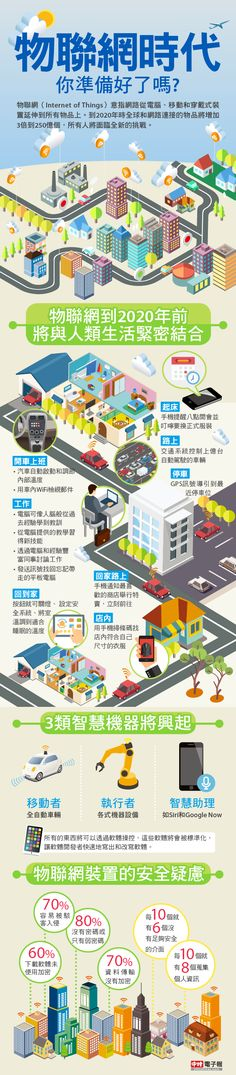 The IoT (Internet of Things) is an emerging tech trend, get ready for the IoT era / 物聯網時代 你準備好了嗎?
