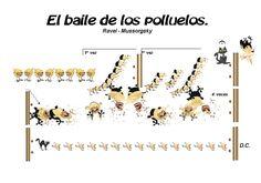 Las Músicas de Ana Belén Vázquez: El Baile de los Polluelos. Musicogramas