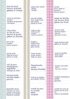 menus--janv-2013 No Salt Recipes, Diet Recipes, Healthy Recipes, Planning Menu, Journal Organization, Batch Cooking, Weekly Menu, Super Mom, Fodmap