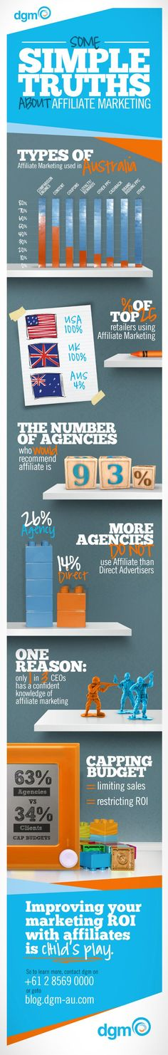 Some Simple Truths about Affiliate Marketing