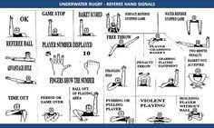 Underwater Rugby - Referee Hand Signals (Underwater Rugby, Unterwasserrugby, Uppopallo, Rugby Subacuatico)