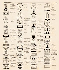 Love these symbols as mandala bits of inspiration!Introducing New Worlds With A Shrug: Good Stuff: Camp Fire Girls Camping Meals For Kids, Camping Hacks, Swedish Fire Log, Campfire Cupcakes, Camping Fire Starters, Real Fire, Old Fort, Life Symbol, Blue Bird