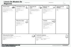 http://trabajardesdecasasi.com/modelo-canvas/